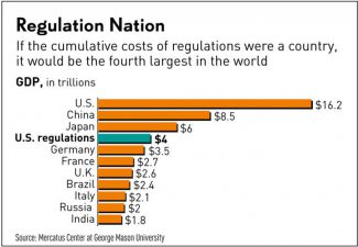 regulation_nation